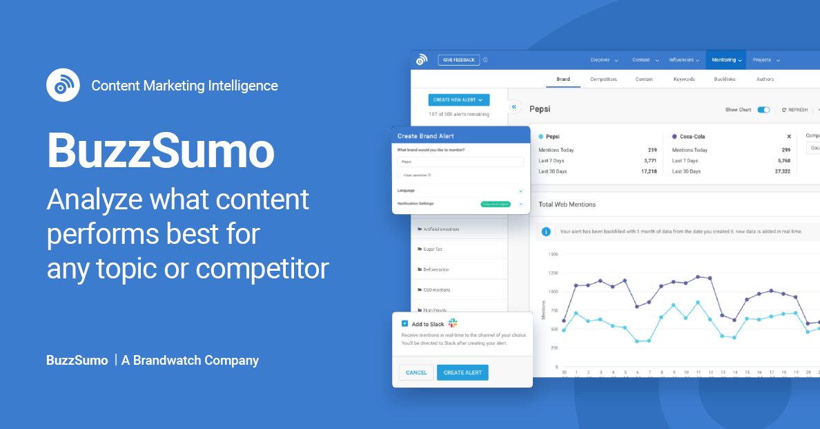 BuzzSumo - Social Media Marketing Tools
